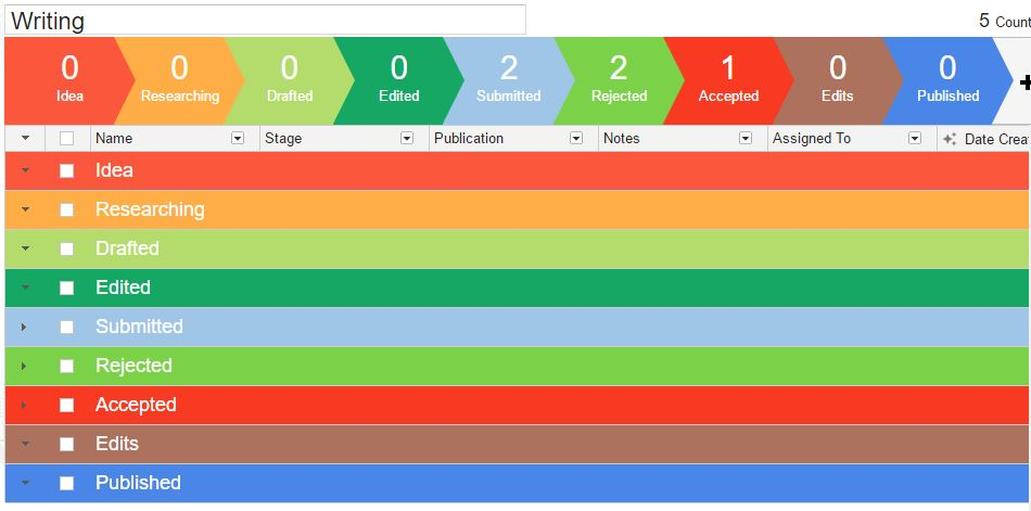Рейтинг CRM-систем