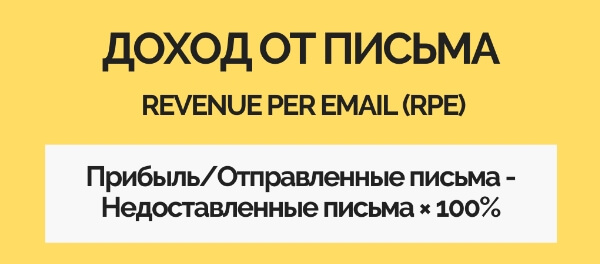 email-marketing-14